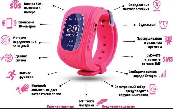 Умные часы smart baby watch