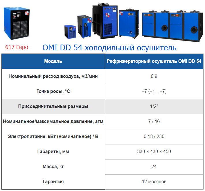 Осушители холодильного типа OMI серии DD
