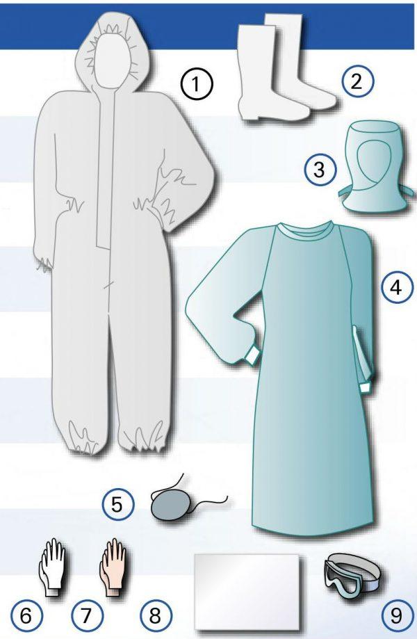 Пошив костюмов противочумный 3 тип2 от производителя