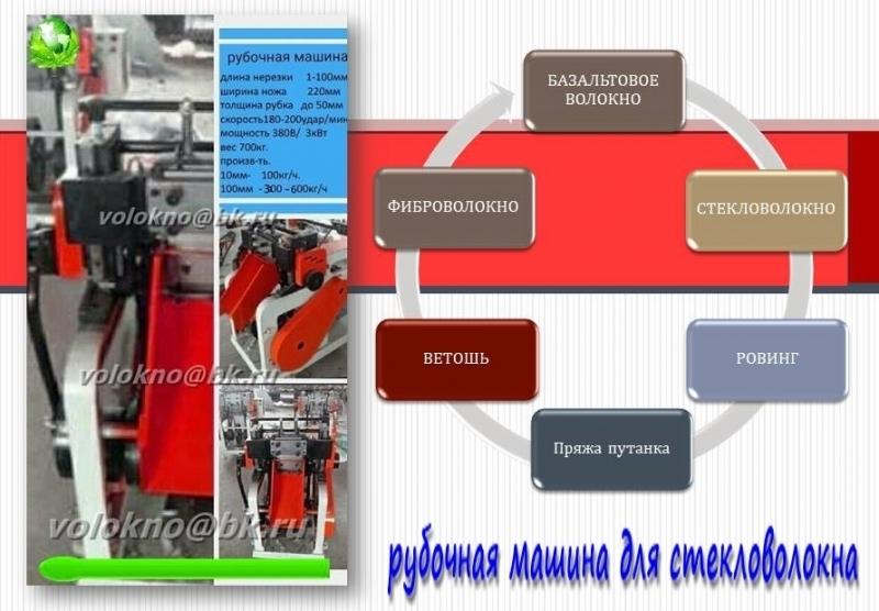 запрос отходы швейнОго производства