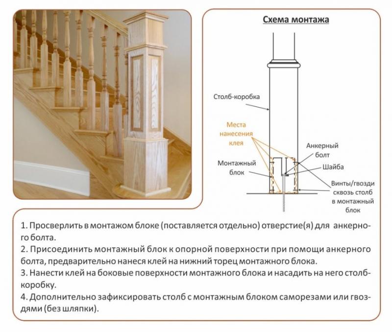 Комплектующие элементы лестницы из дерева в Москве, М.О.